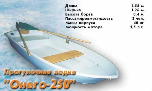 лодка онега технические характеристики